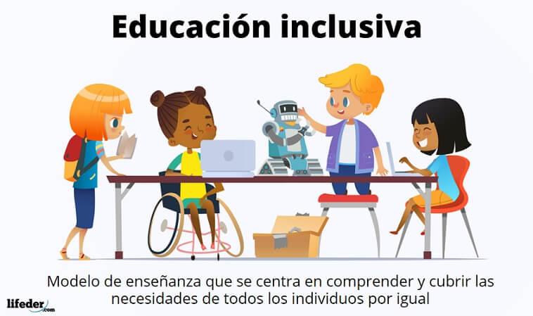 Educación Inclusiva Principios Características De Las Escuelas Actividades