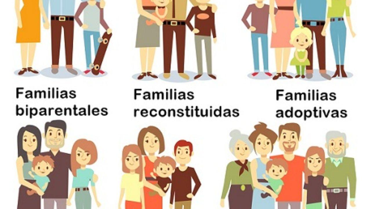 Los 9 Tipos De Familia Que Existen Y Sus Características
