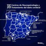 Los 20 Mejores Centros de Neuropsicología y Daño Cerebral