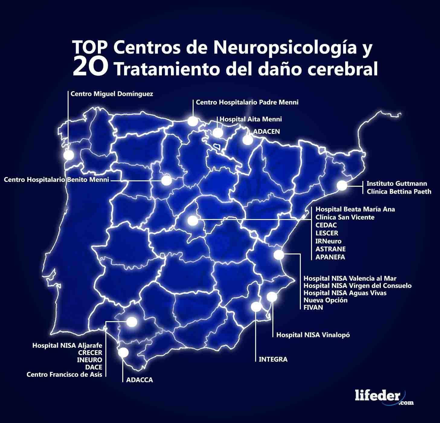 Centros de Neuropsicología y Tratamiento del daño cerebral de España