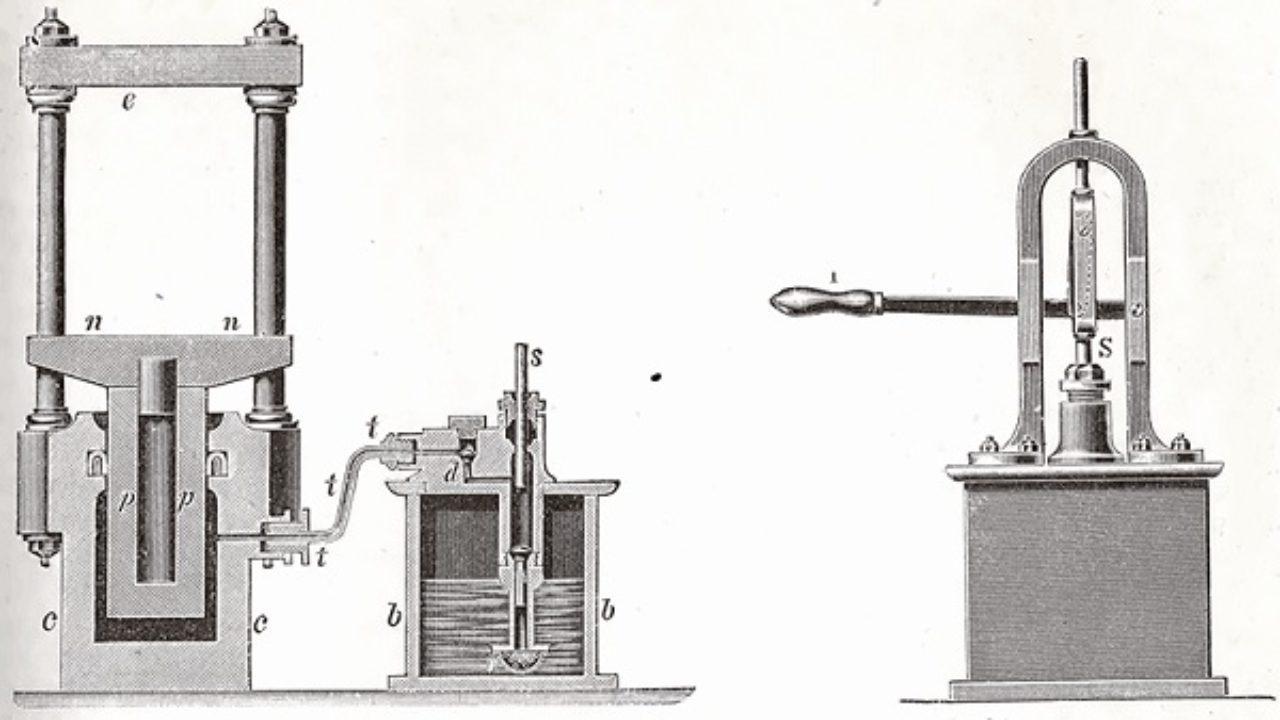 Uso de la hidráulica en la industria