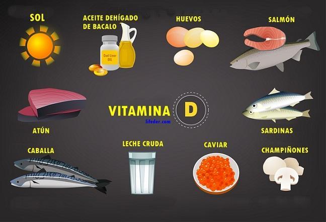 Alimentos que contienen vitamina d