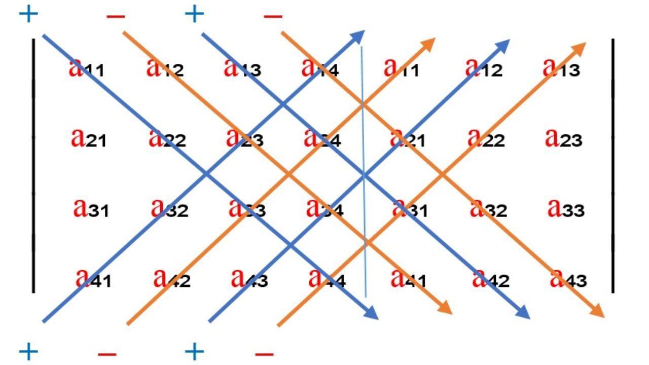 Determinante de una matriz 5x5