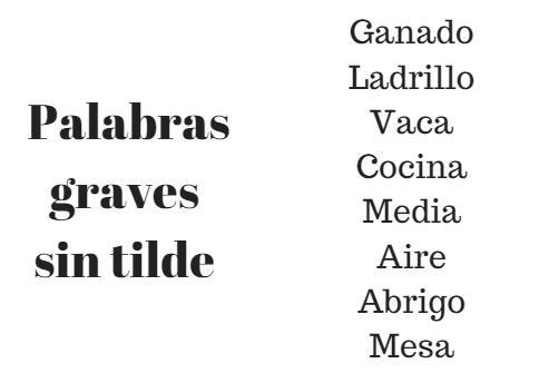 2000 Palabras Graves Sin Tilde en Español - Lifeder