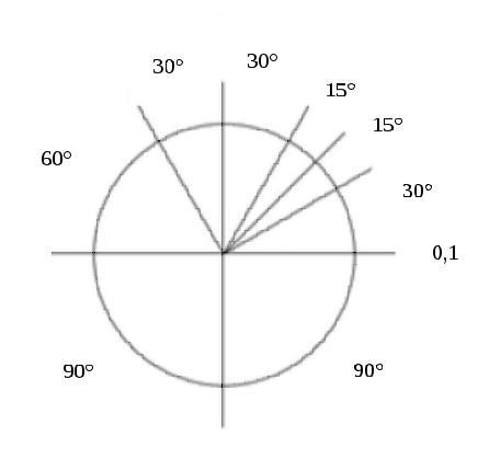 ea65f3debd Ejemplo de suma de diversos ángulos consecutivos de distintas amplitudes  para formar un ángulo perigonal.