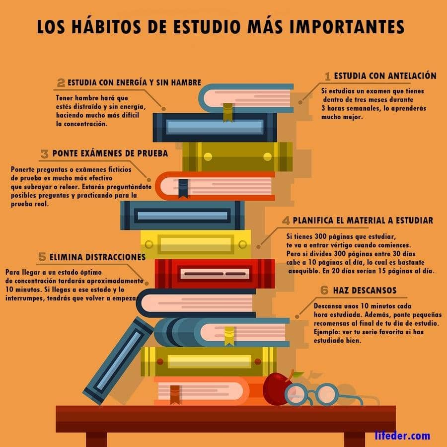 15 Hábitos De Estudio Esenciales Para Los Buenos Estudiantes