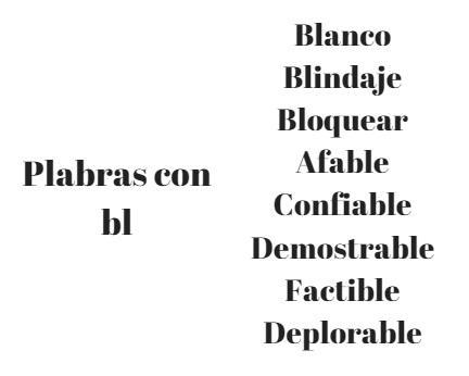 2000 Palabras con bl en Español - Lifeder