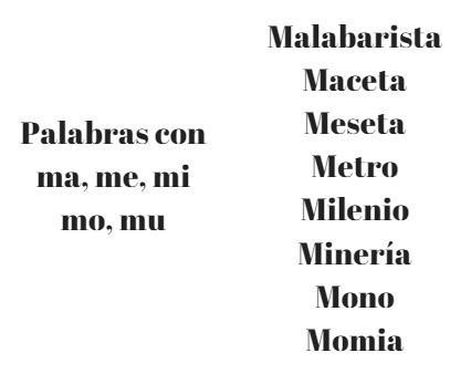 2000 Palabras Con Ma Me Mi Mo Y Mu Lifeder