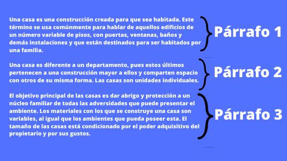 Párrafos Características Tipos Estructura Elementos