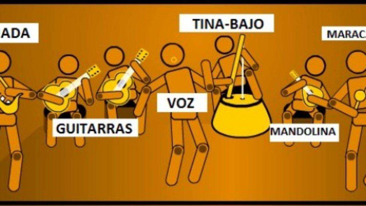 5 Instrumentos Musicales De La Región Insular De Colombia Lifeder