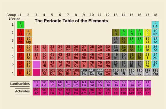 Los 30 ejemplos de compuestos binarios ms destacados lifeder los compuestos binarios son las combinaciones ms sencillas en las que participan solo dos elementos distintos hay dos categoras en las que se puede urtaz Choice Image