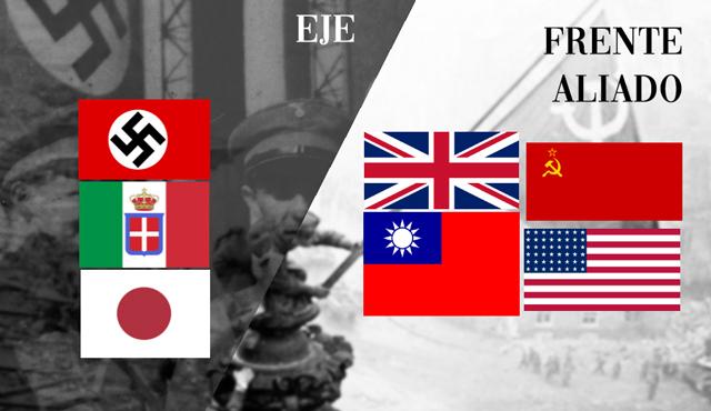 Qué Países Participaron en la Segunda Guerra Mundial?