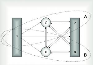 Instructivo Características Estructura Y Ejemplos Lifeder