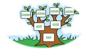 ARBOL GENETICO PDF DOWNLOAD