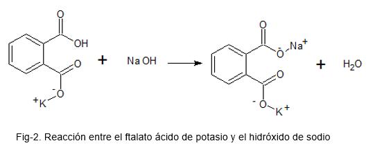 Potassium biphthalate