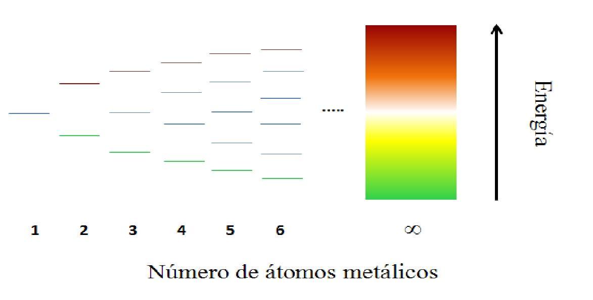 Semiconductores intrinsecos y extrinsecos yahoo dating