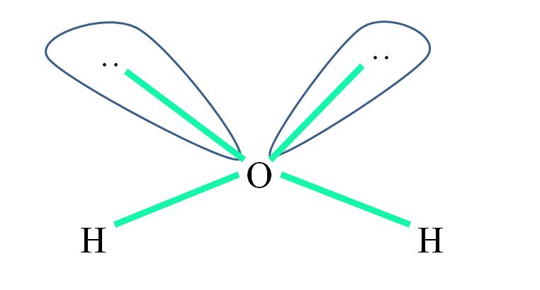 Hibridación Química Sp Sp2 Sp3 Lifeder