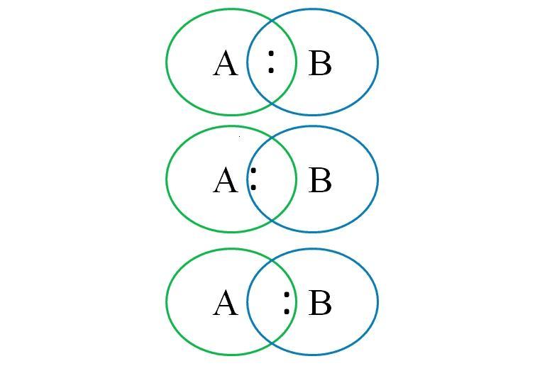 Carga Formal Fórmula Cómo Calcularla Y Ejemplos Lifeder