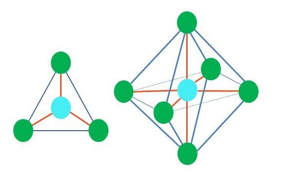 Geometría Molecular Tipos Y Ejemplos Lifeder