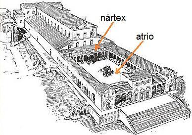 N rtex arquitectura caracter sticas paleocristiano - Que es un porche en arquitectura ...