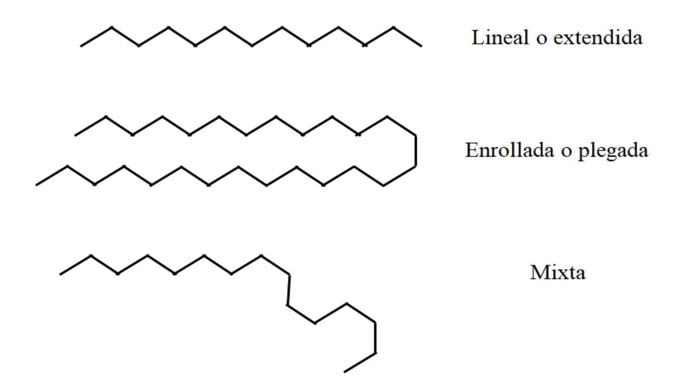 Alcanos Lineales Estructura Propiedades Nomenclatura