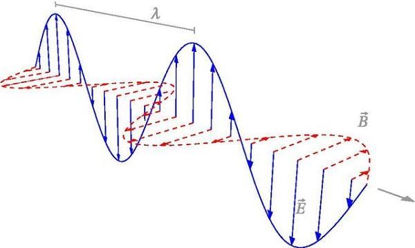 Optica ondulatoria pdf