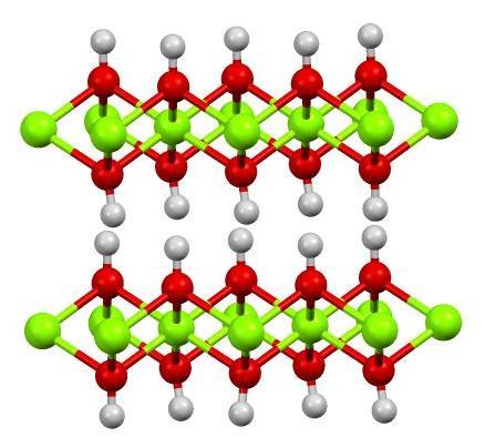 hidroxido de magnesio usos
