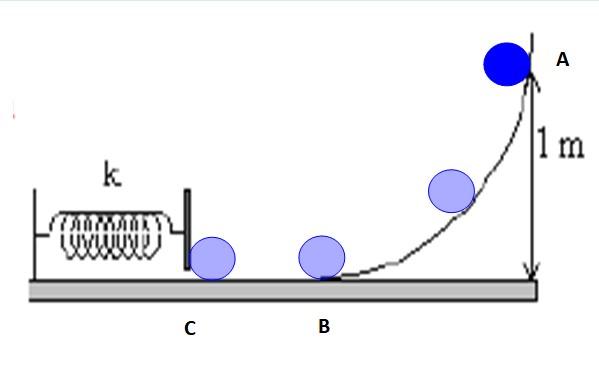 Energía Mecánica Fórmulas Concepto Tipos Ejemplos Ejercicios