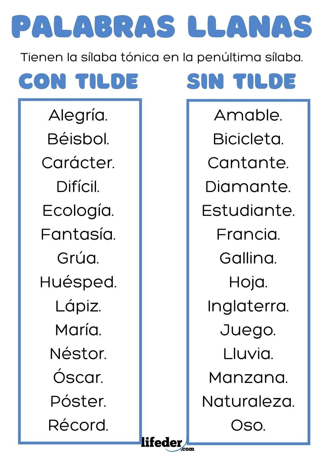 Palabras Llanas Cuándo Llevan Tilde Y 100 Ejemplos Fácil