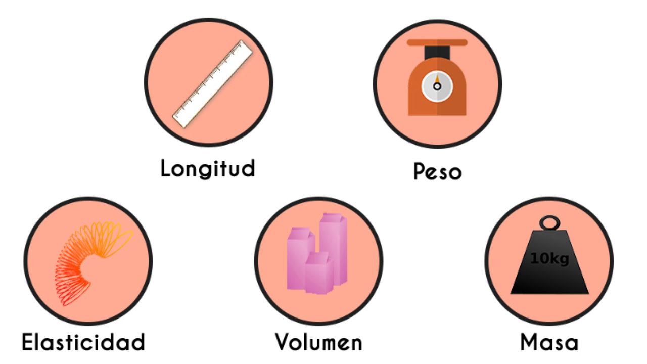 definicion de volumen especifico en quimica