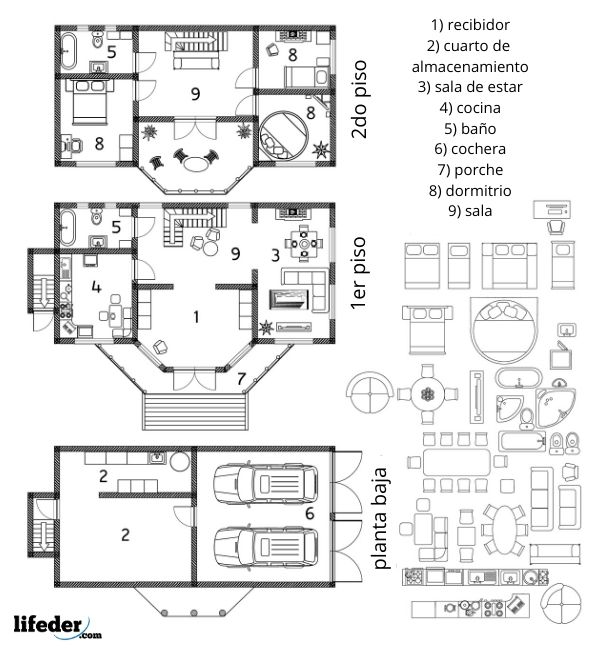 Plano Arquitectónico Qué Es Características Tipos Elementos Ejemplos